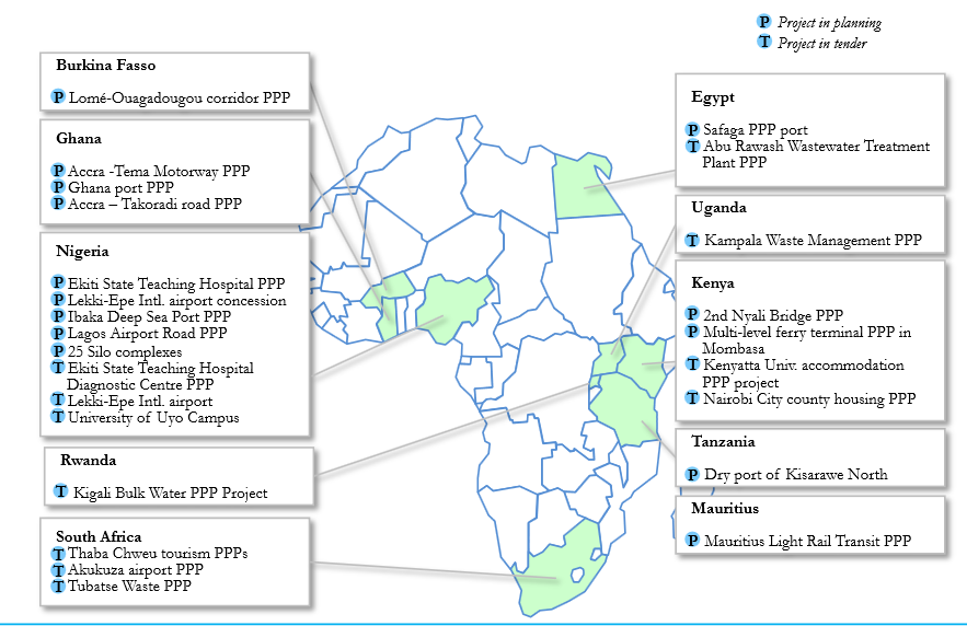 Public Private Partnerships evolve as a solution to Africa´s infrastructure needs