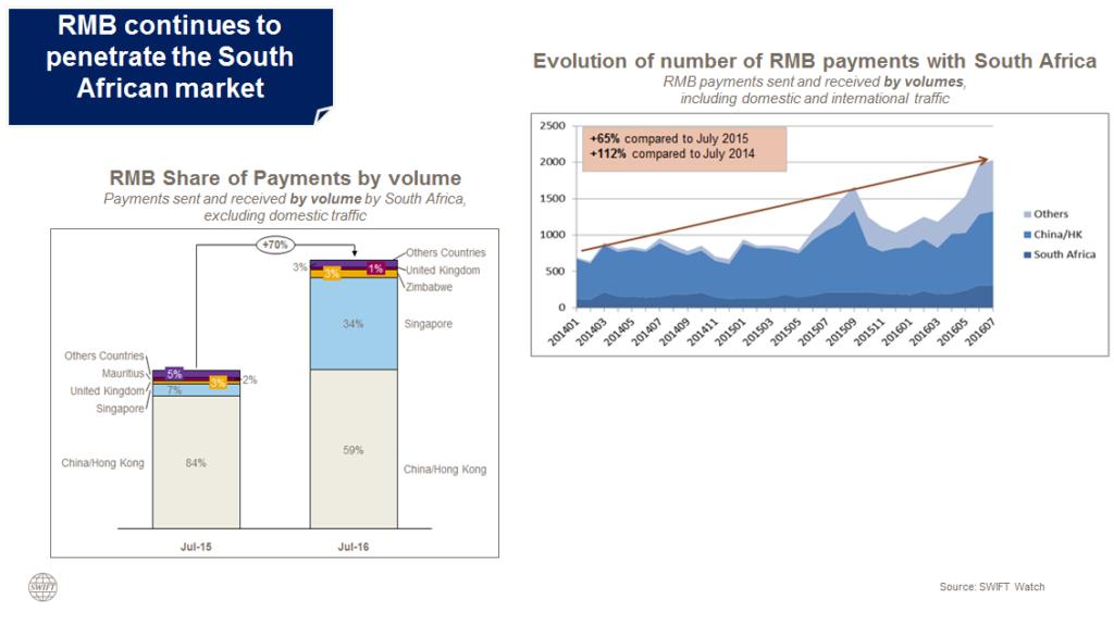 RMB graph 1