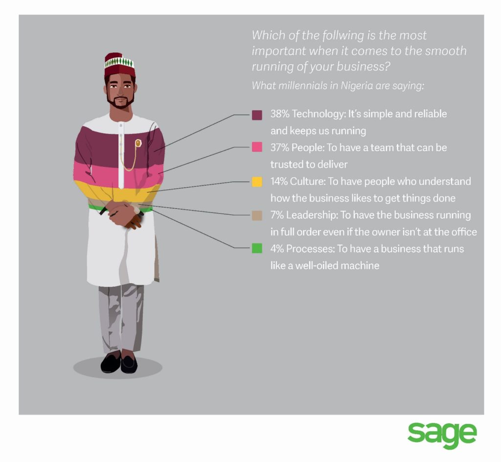15750 Sage Own Business Reasons NIG infographic V03_Page_2