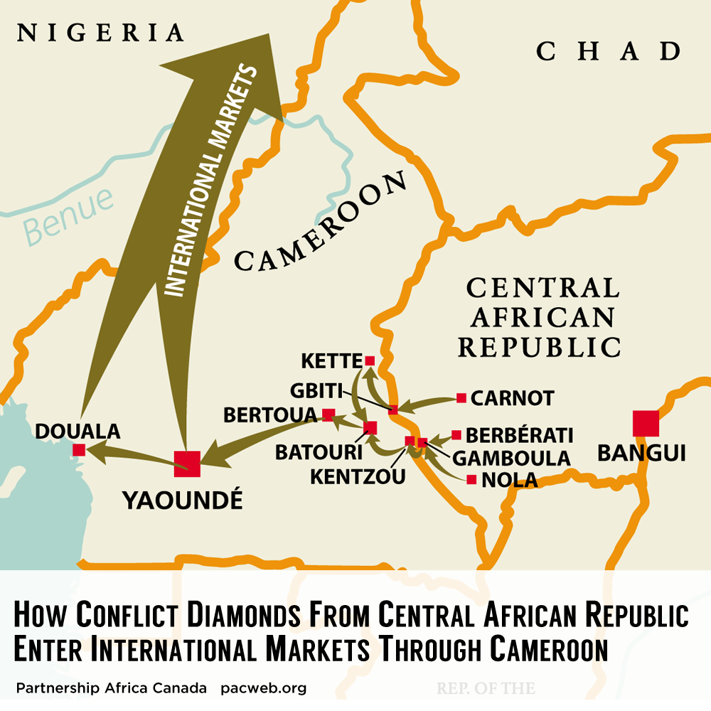 pac_cameroon-report_dec-2_map