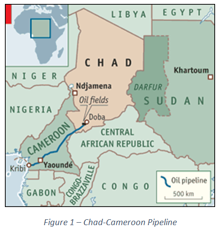 exxon and chad cameron pipeline Chad-cameroon petroleum developmentand pipeline project background corporate finance vs project finance why.